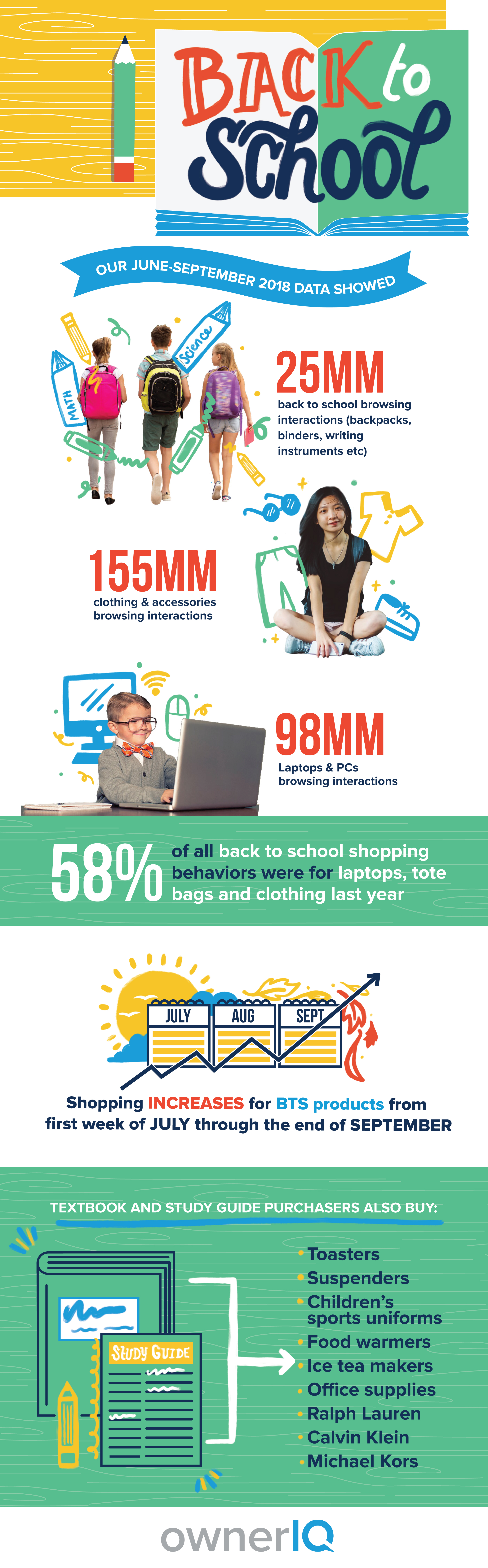 Back-to-School Data Trends 2019